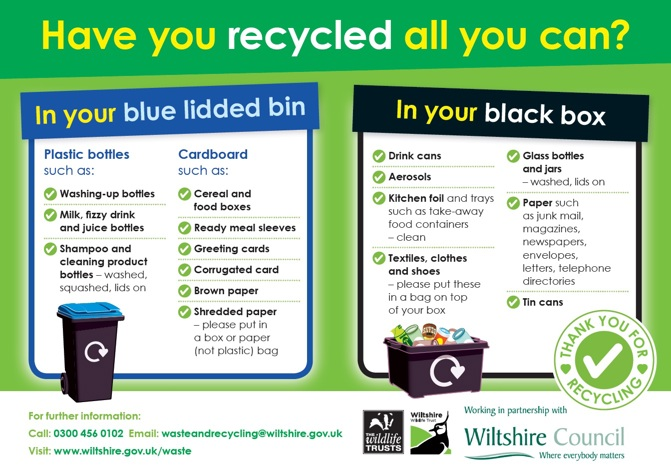 Recycling guide Wiltshire